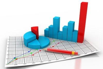 Affiner l'analyse des résultats avec les tris croisés