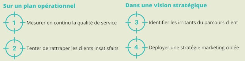 Objectifs principaux d'une enquête de satisfaction post contact client