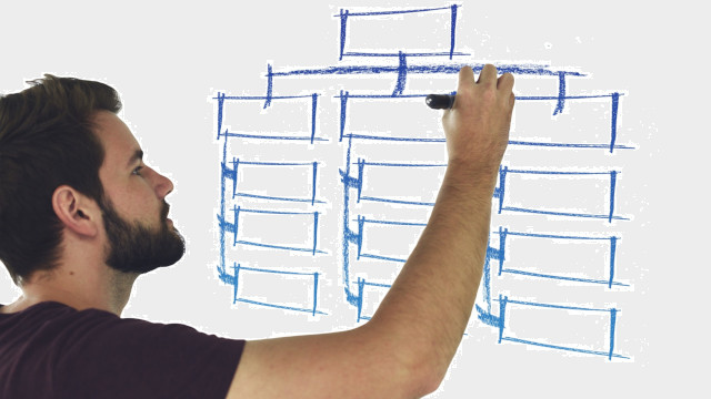 Illustration d'une trame de questionnaire à plusieurs branches